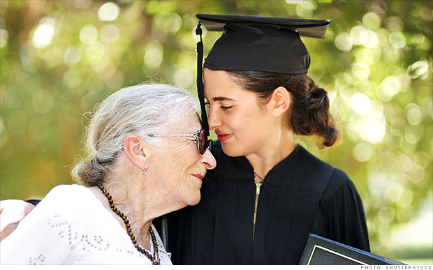 Grandparents and Southeast Texas College Savings, retirement planning Beaumont Tx, retirement planning Orange Tx, SETX retirement planning, Southeast Texas retirement planning