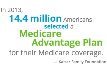 Medicare Advantage Plan Woodville TX